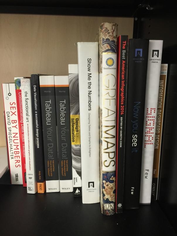Data viz books