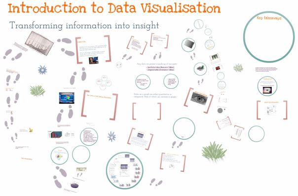 data viz overview