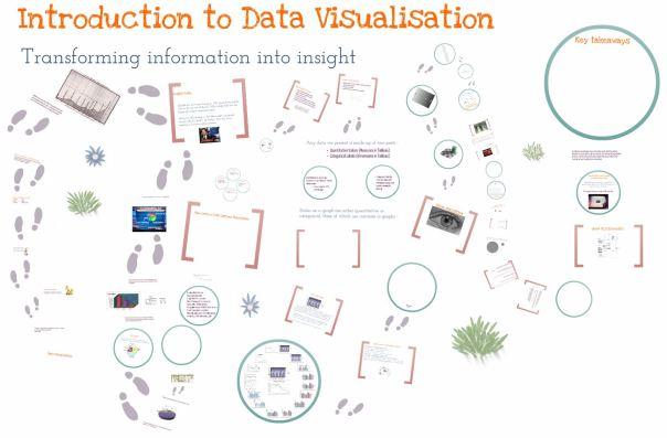 data viz overview